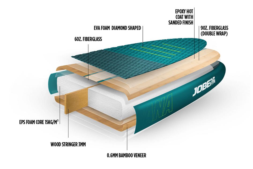 Bamboo-Hardboard-Jobe-SUP-Stand-Up-Paddling-Aufbau-Konstruktion-Materialien