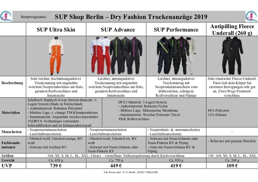 Dry Fashion Trockenanzüge 2019