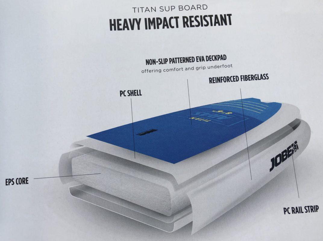 Jobe Titan SUP Board Aufbau 2020